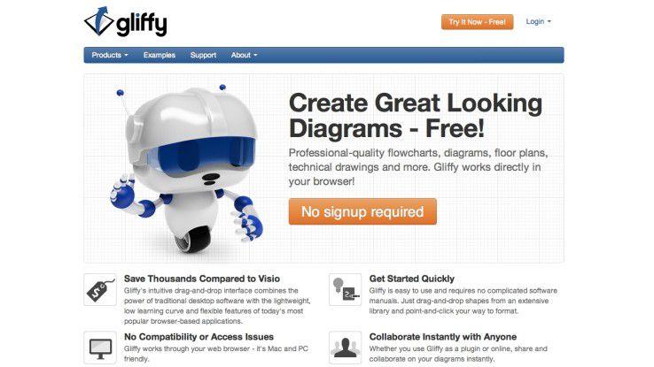 Da Gliffy eine Web-Anwendung ist, müssen Nutzer es nicht extra auf dem PC installieren.