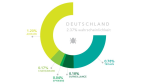 Trojaner in Deutschland bevorzugt : Lookout bewertet Bedrohung durch Smartphone-Viren - Foto: Lookout