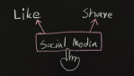Social Media für CIOs: IT-Strategie und Facebook vertragen sich nicht - Foto: pupunkkop shutterstock