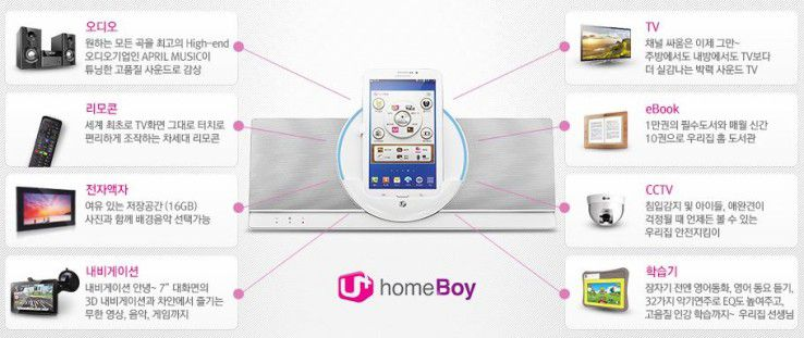 Das 7-Zoll-Tablet Homeboy