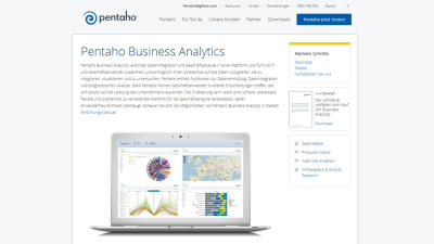 Big Data 2013 - Pentaho: Pentaho Business Analytics ordnet Sounds im Netz