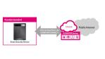 T-Systems und Lancom kooperieren bei Cybersicherheit: Sicher in die Cloud mit Clean Pipe - Foto: T-Systems