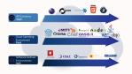 Softlayer und IaaS : IBM setzt konsequent auf die Open Cloud - Foto: Crisp Research