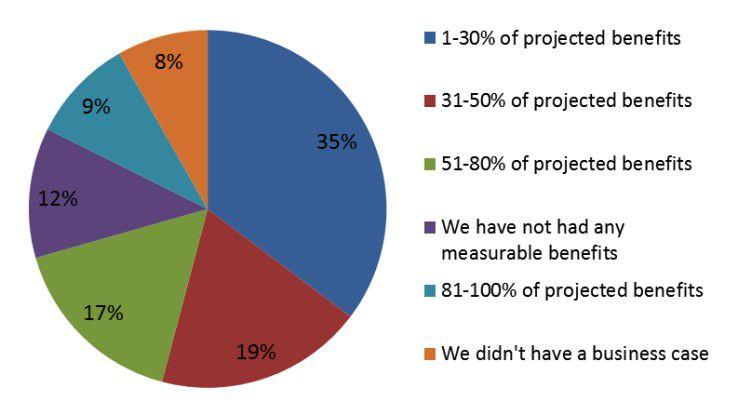 Panorama 2014 ERP Report