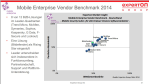 Experton Vendor Benchmark: Anbieter für Mobile Security drängen sich dicht an dicht - Foto: Experton Group