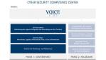 Cyber Security Competence Center: Voice richtet ein unabhängiges Cyber Security Competence Center ein - Foto: Voice