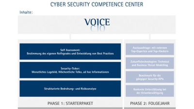 Cyber Security Competence Center: Voice richtet ein unabhängiges Cyber Security Competence Center ein - Foto: Voice