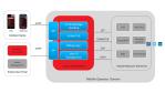 Für ByoD- und COPE-Szenarien: Blackberry kauft Virtual-SIM-Anbieter Movirtu - Foto: Movirtu