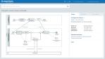 Best in Cloud 2014 – MID GmbH: Formatunabhängige Prozessmodellierung in der Cloud