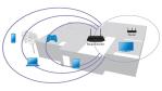 AVM FRITZ!WLAN Repeater 1750E: Praxistest: Was bringt ein 11ac-WLAN-Extender? - Foto: Linksys