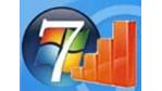 Businessfunktionen: Windows 7 für Profis
