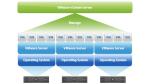 Virtualisierung für lau: VMware Server 2.0 - Installation und Basics