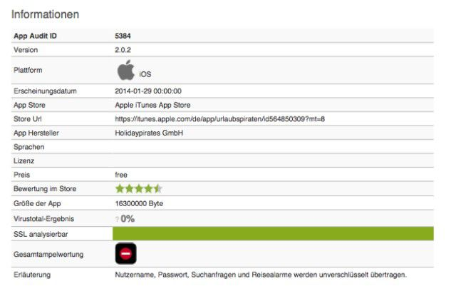 Daten auf Reisen: Von der Verschlüsselung des Nutzernamens, Passworts hält diese App wenig.