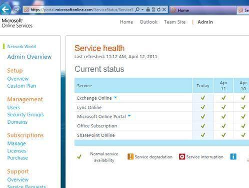 Service-Status