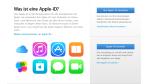 Mehrwege-Authentifizierung und andere Sicherheitsoptionen: So schützen Sie das Apple-Konto Ihres iPhone, iPad oder iPod vor Hackern - Foto: Apple
