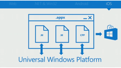 Universal Windows Platform Bridges: Toolkits sollen aus Android- und iOS-Apps Windows-Apps machen - Foto: Microsoft