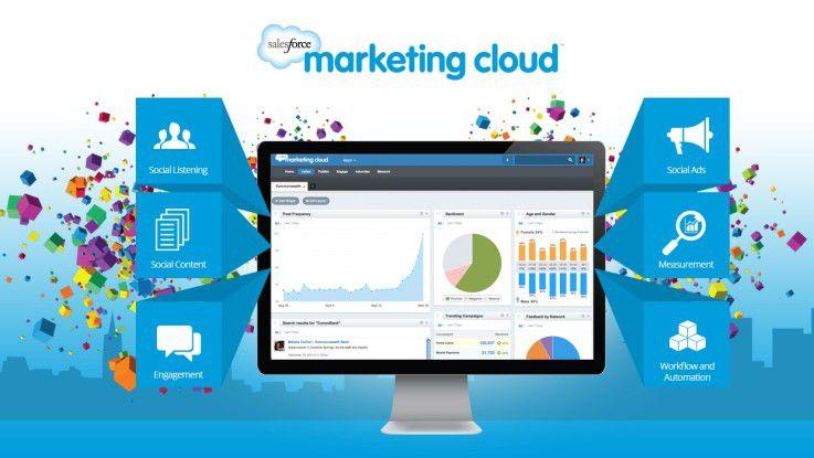 """In der Marketing Cloud können Salesforce-Anwender sogenannte """"Customer Journeys"""" - also den Weg des Kunden durch einen Verkaufsprozess - planen und verfolgen."""