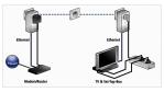 FAQ: Gigabit-Powerline bis 1200 Megabit: Vernetzung über die Stromleitung - Das müssen Sie wissen - Foto: Devolo