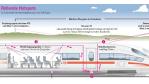 ICE-Hotspots:: So funktioniert das Surfen in Zügen