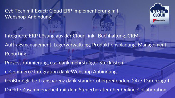 Die Best in Cloud Facts zum Projekt.