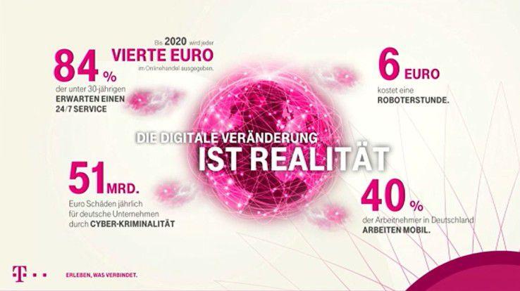 Die digitale Veränderung aus Sicht der Telekom.