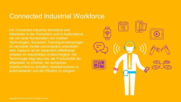 Definition Connected Industrial Workforce