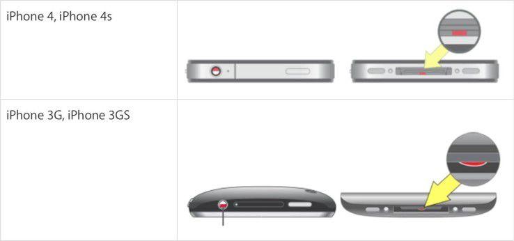 So finden Sie den Sensor bei den iPhone-Modellen.