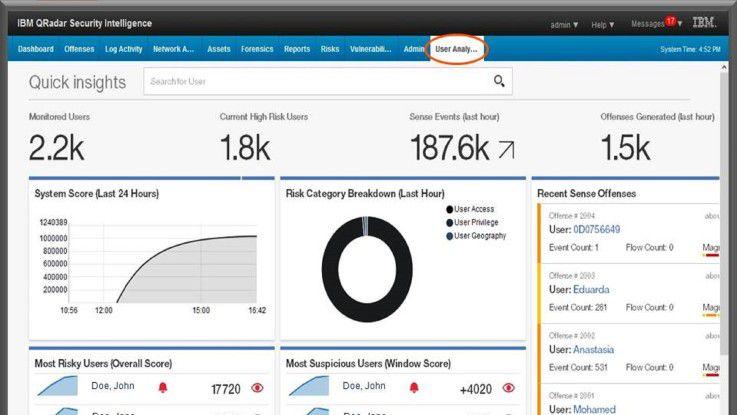 Lösungen aus dem Bereich Security Intelligence wie IBM QRadar User Behavior Analytics unterstützen bei der Absicherung der Cloud-Identitäten, indem sie auf verdächtiges Nutzerverhalten aufmerksam machen und damit auf einen möglichen Identitätsdiebstahl und -missbrauch.