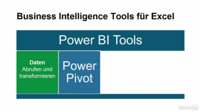 Excel Power BI Tools, SQL Server 2016 Reporting Services und mehr: Videos und Tutorials der Woche