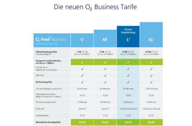 Die o2 Free Business Tarife im Überblick.