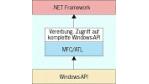 Umstieg von DNA zu .NET in vier Schritten