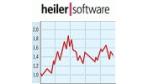 Heiler Software - Ein Blue Chip von morgen? (1.3.2002)