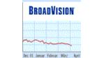 """(12.04.02): Broadvision bietet """"blendende"""" Bilanz"""