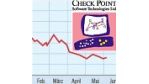 Check Point - Spannendes Investment (14.06.02)