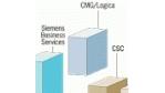 Logica und CMG bündeln ihre Kräfte