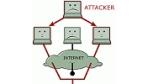 CeBIT: DDoS-Schutz - auch auf Mietbasis
