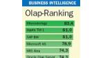 09/2005: Olap-Ranking