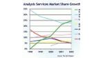 OLAP-Markt wächst ordentlich