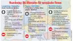 Der Offshore-Trend erreicht Europa