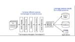 UIMA - freie Software für die Textanalyse