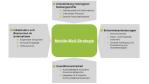 Mobile-E-Mail: Middleware-Lösungen sind im Vorteil