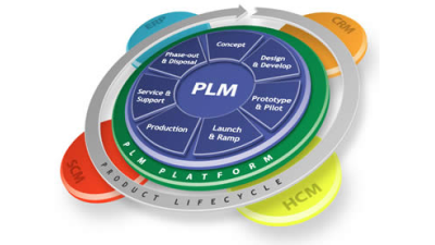 Product-Lifecycle-Management von Oracle: PLM-Software Agile bindet Java und Office 2007 ein
