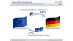 Europäischer Arbeitsmarkt: Deutschland lässt Profis kalt - Foto: Stepstone Deutschland