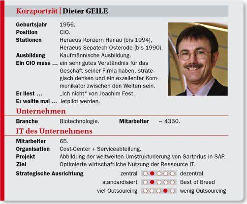 Dieter Geile auf eine Blick: Stationen, Ansichten, Projekte.