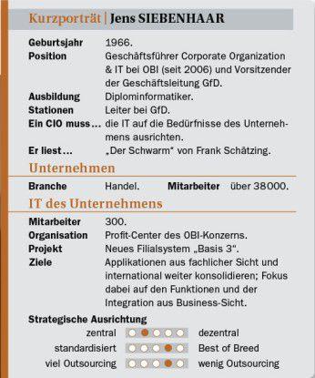 Jens Siebenhaar auf einen Blick: Stationen, Projekte, Ansichten.