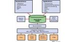 Die CMDB - Drehscheibe für IT-Services - Foto: Comconsult