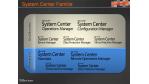 Angetestet: Virtual Machine Manager von Microsoft