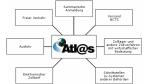 ERP und Ausfuhren: So machen Sie sich fit für das Zollverfahren Atlas