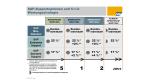 Keine Kompromisse bei Enterprise Support: SAP reagiert verhalten auf Kundenproteste