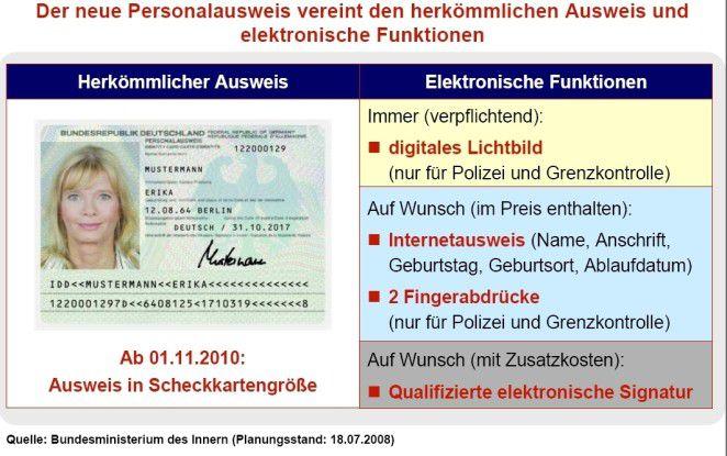 """Mit dieser Infografik wirbt das Bundesinnenminsterium für den """"Perso 2.0"""". Ein Muster, wie der neue Ausweis einmal aussehen könnte, gibt es derweil noch nicht."""